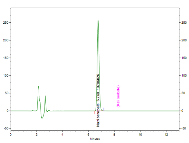 Hình 12. Mẫu bò viên có natri benzoat