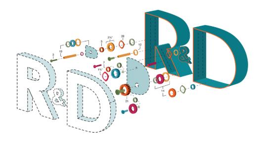 Nhân viên R&D là gì?
