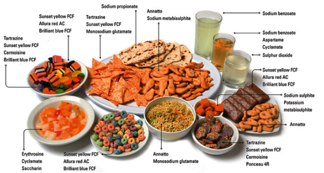 phụ gia tạo màu trong thực phẩm