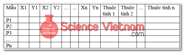 2 phương pháp phân nhóm trong đánh giá cảm quan thực phẩm - Science Vietnam
