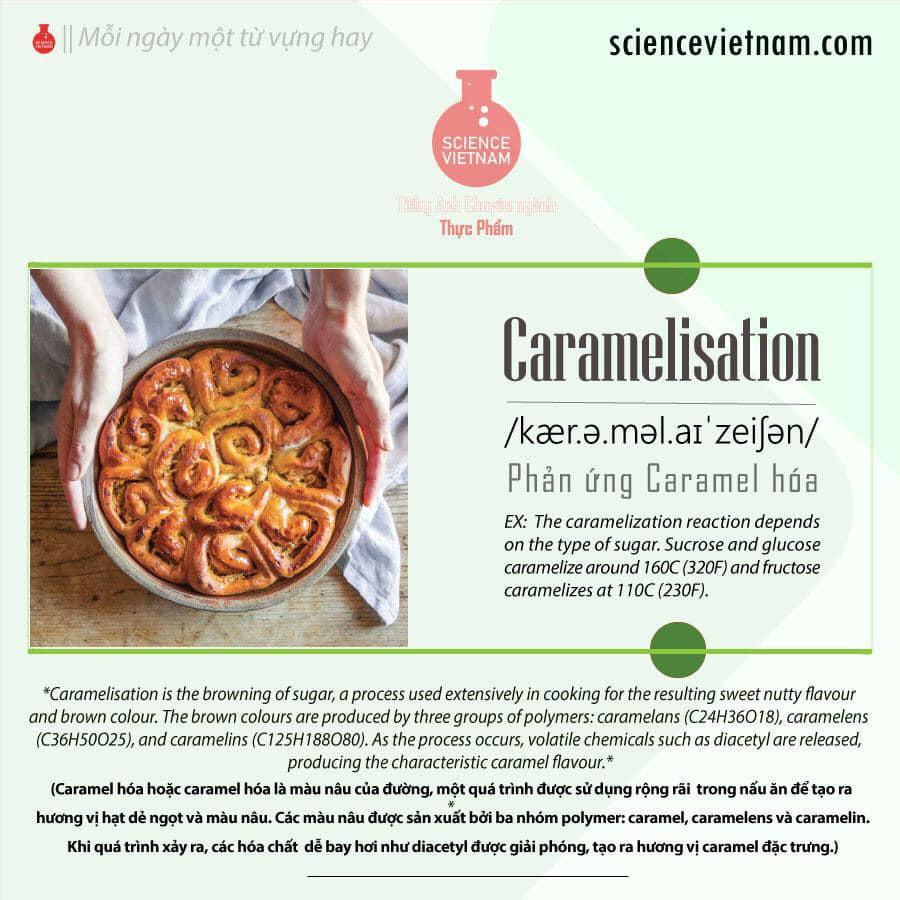 Caramelisation (Quá trình caramel hóa) là gì?