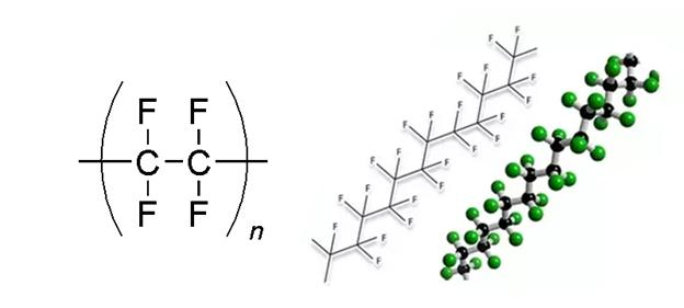 Công thức phân tử và cấu trúc trong không gian của TEFLON